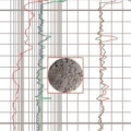 Petrophysical log